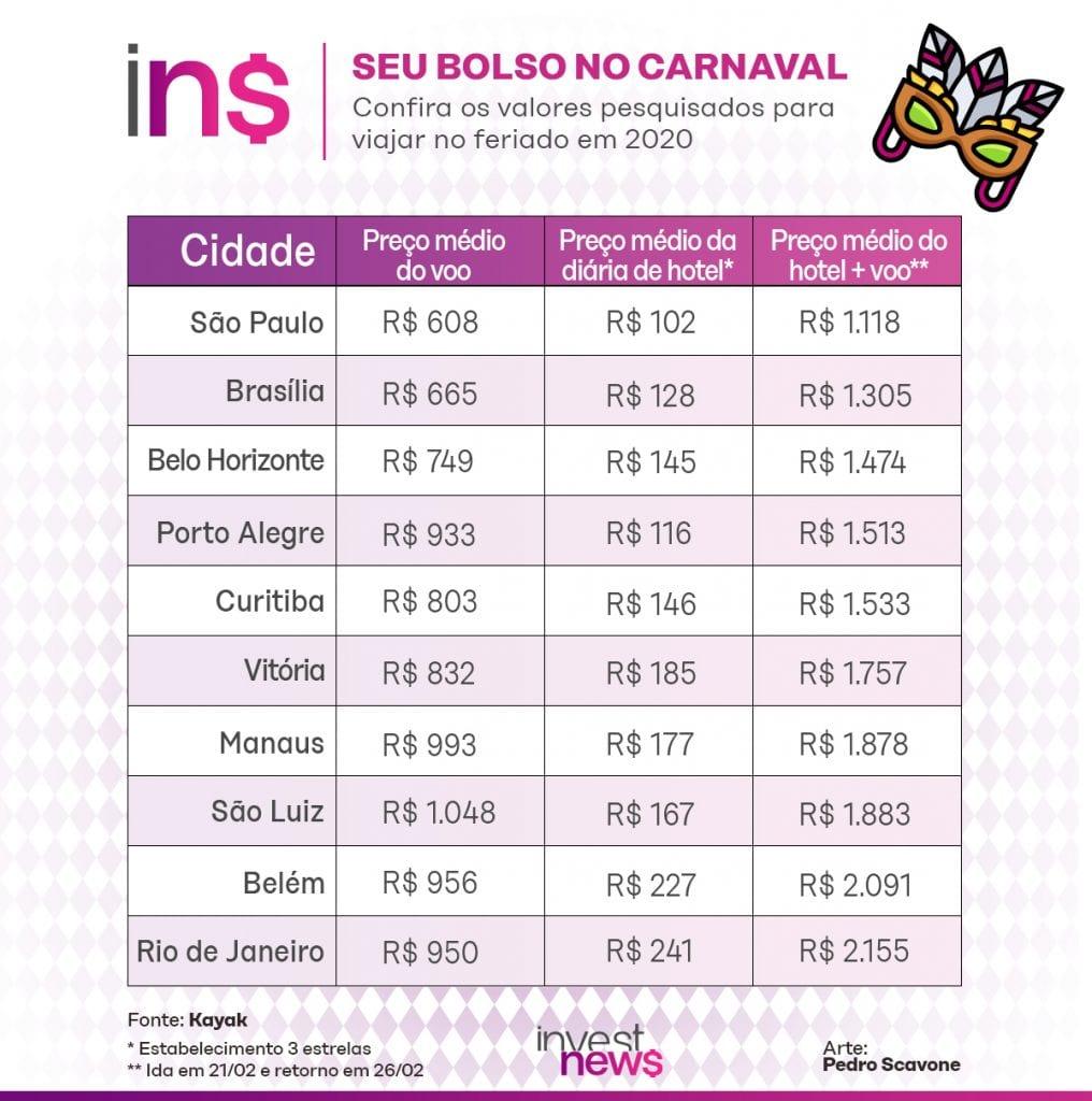 Info_seu bolso no Carnaval