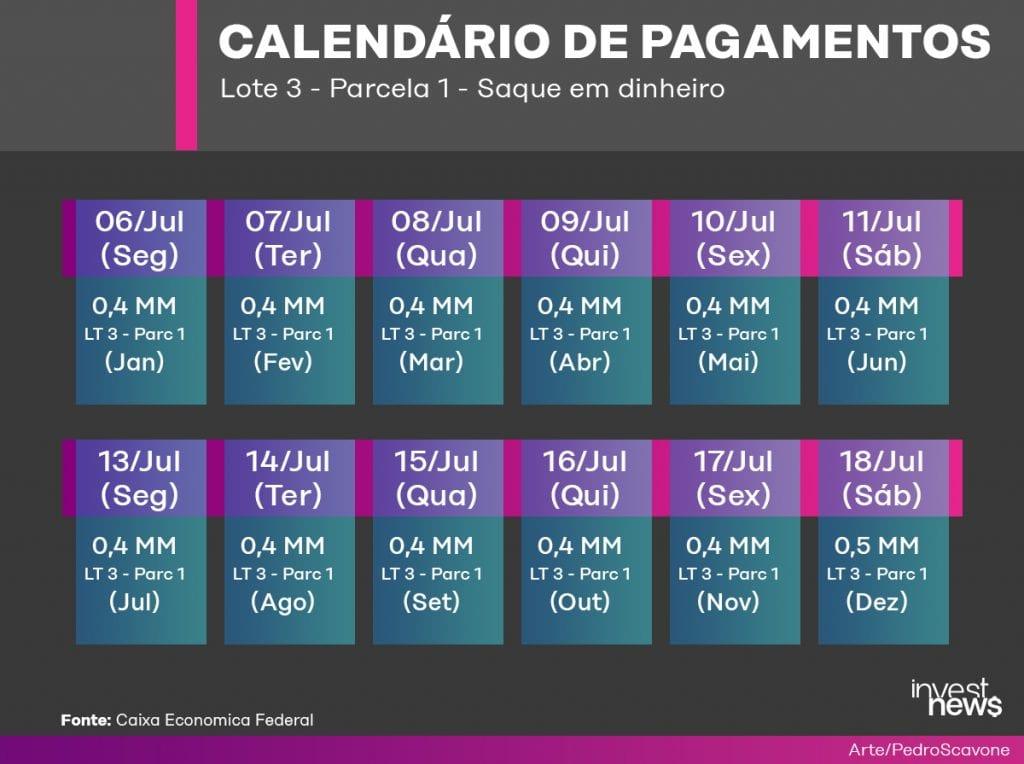 Auxílio Emergencial: Caixa libera calendário de saque do 3º lote ...