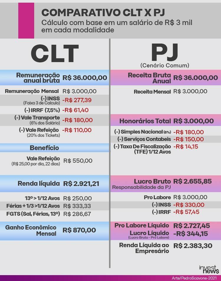 CLT X PJ