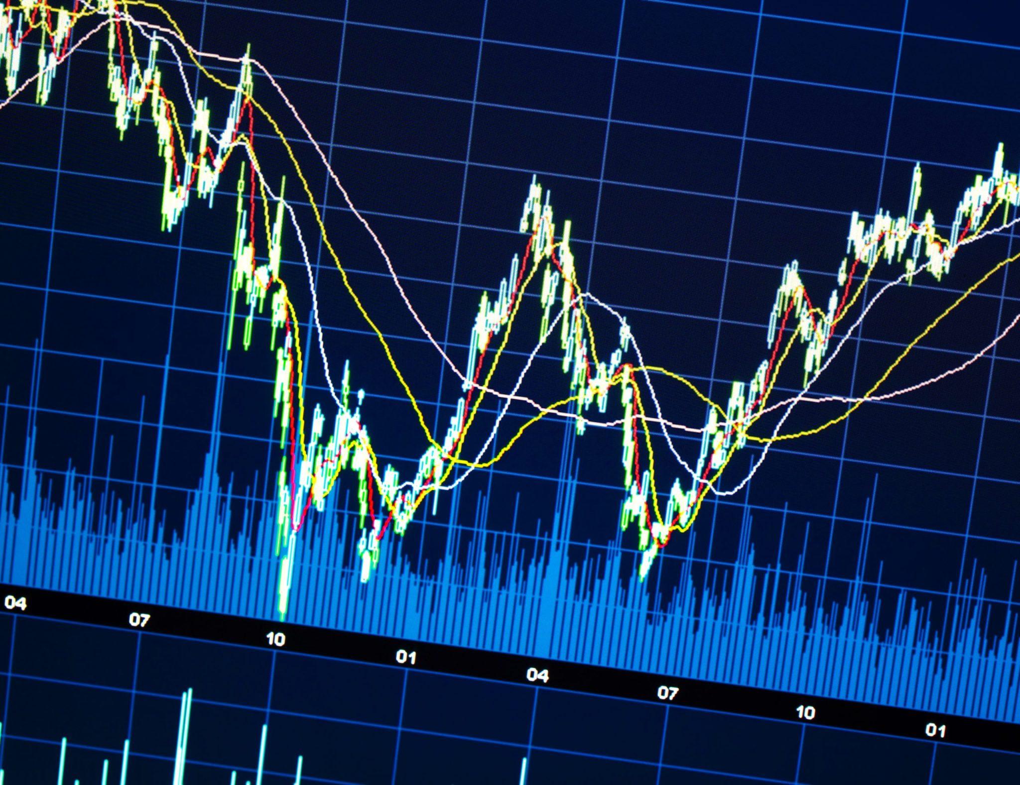Gráfico de ações